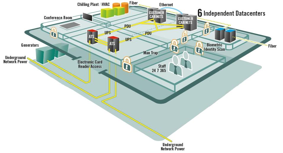 datacenter-floor-r1